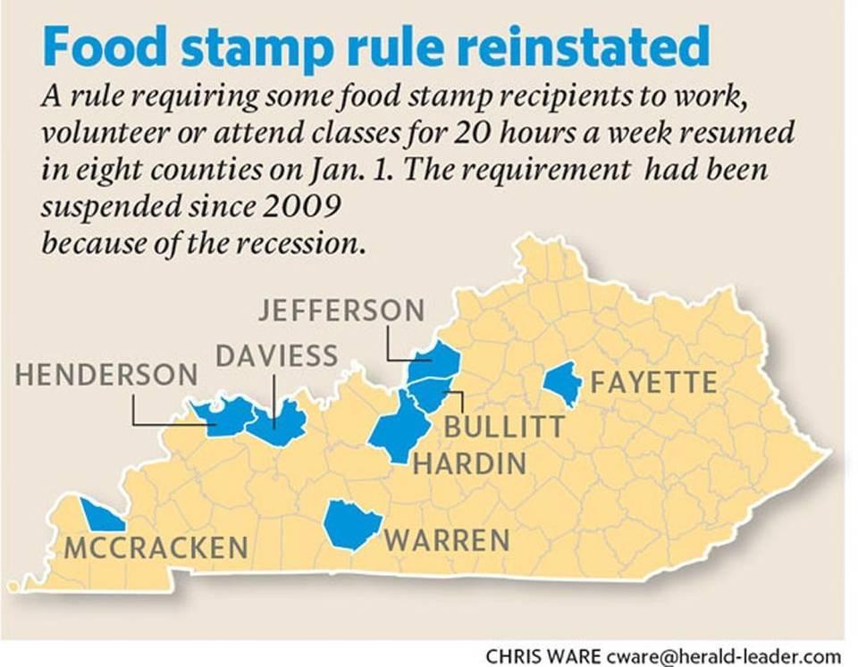 food-stamp-rule
