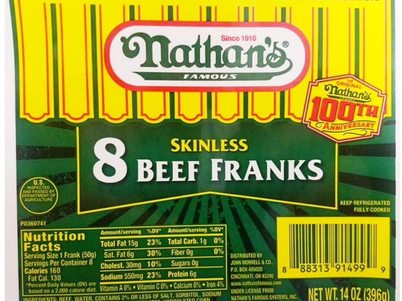 RECALL ALERT: Massive Recall on Famous Hot Dogs