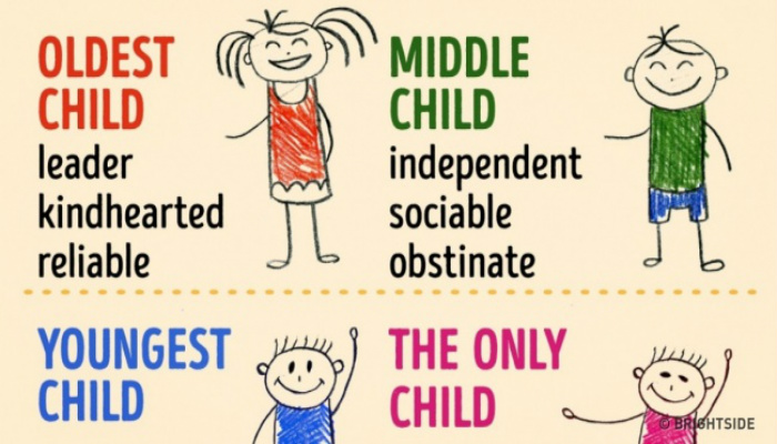 How Birth Order Can Determine Your Personality