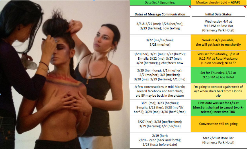 This Finance Guy Has A Spreadsheet Proving Exactly Why He Fails At Dating [PHOTOS]