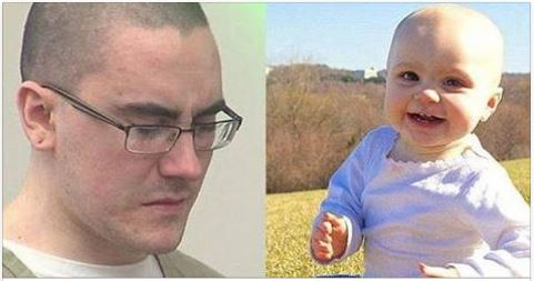 After Baby Beats Cancer, Jealous Father Mutilates Her And It Gets Worse